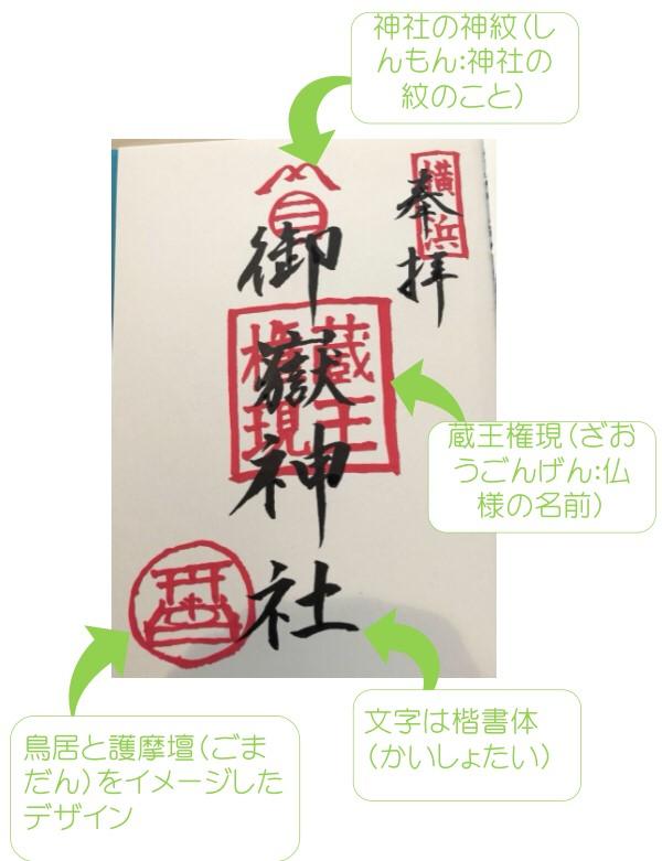 """""""オフ会"""""""
