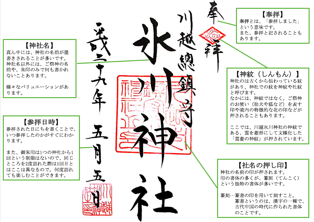 """神社御朱印の見方"""