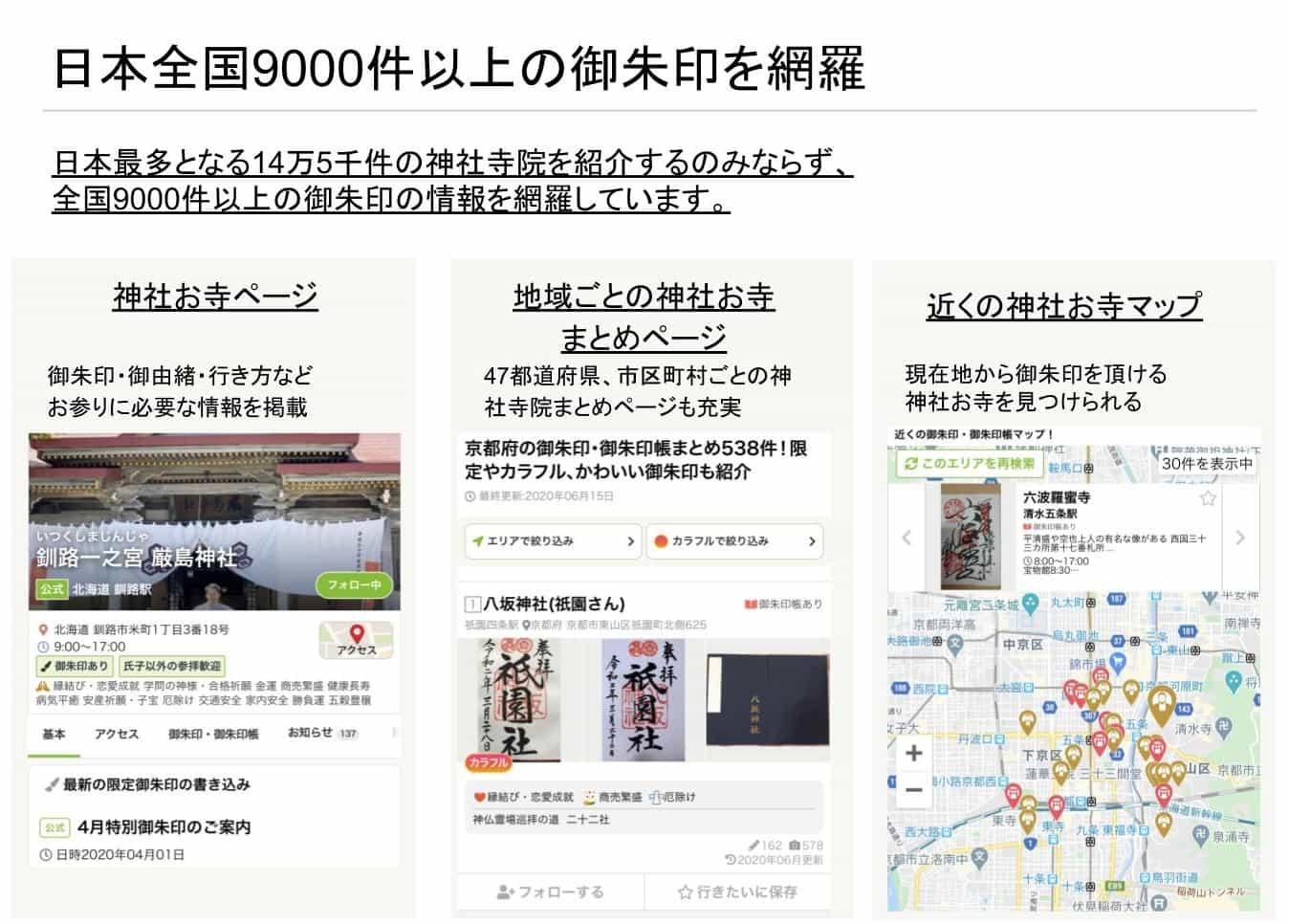 日本全国9000件以上の御朱印を網羅