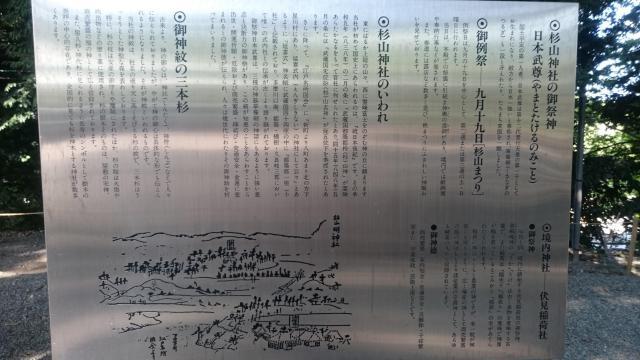 星川杉山神社の歴史