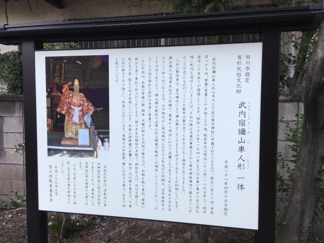 國府神社の近くの神社お寺|春日神社