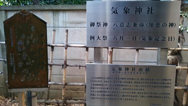 高円寺氷川神社の歴史