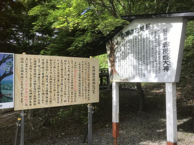 乳神神社の歴史