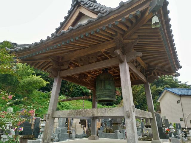 實相寺の建物その他