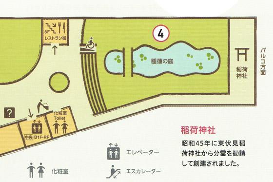 東京都伏見稲荷神社の建物その他