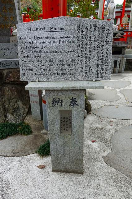 伏見稲荷本教間力教会の歴史
